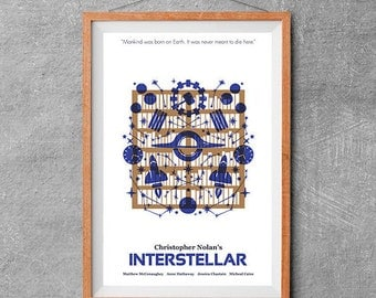 Interstellar Alternative Movie Poster - Icon Artwork
