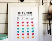 Kitchen Conversions Chart - 8x10 Print
