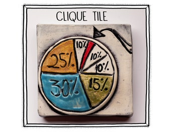 Clique Tile (pie chart)