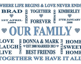 Family keepsake prints
