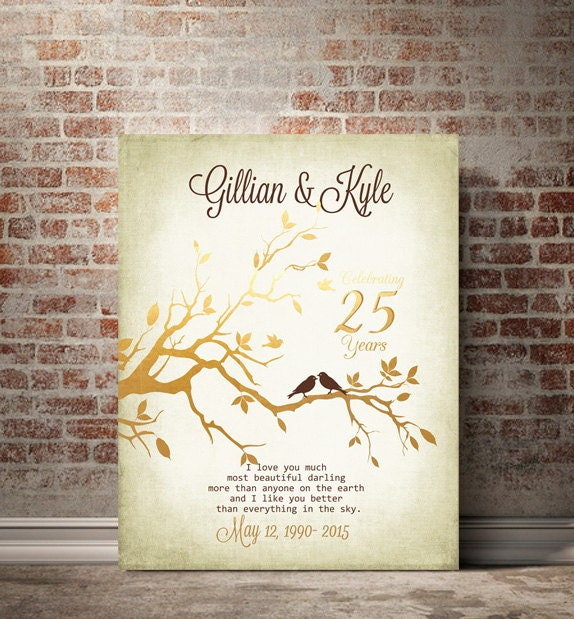 25th Wedding Anniversary Gift For Parents: 25th Wedding Anniversary 50th Anniversary Gift For Parents