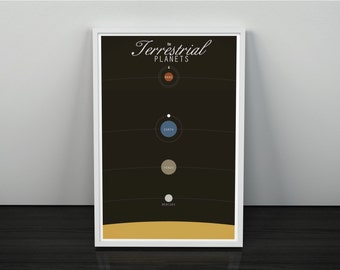 The Terrestrial Planets: Geek Art Solar System Infographic Poster // Mercury, Venus, Earth, and Mars and Their Moons