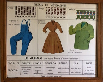 Stunning Original Rossignol French Poster of Fabrics,Clothes and Stain Removal