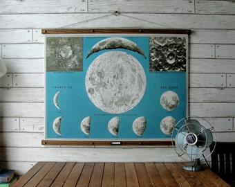 Moon Phases Chart / Vintage Pull Down Reproduction / Canvas Fabric or Paper Print / Oak Wood Hanger with Brass Hardware /Organic Finish