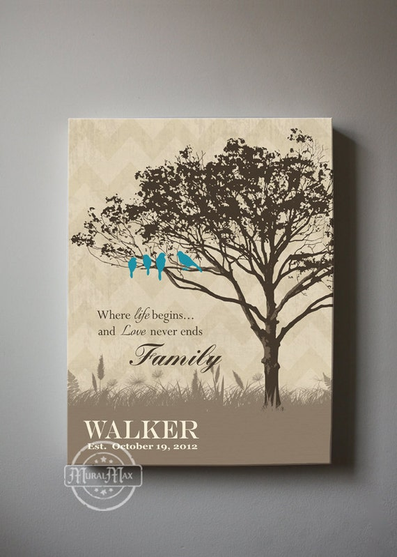 Items Similar To Personalized Family Tree Gift To Parents