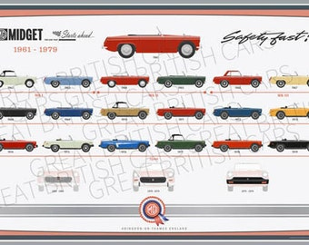 "MG Midget Model Poster - Every year model on a 20""x30"" giclee print"