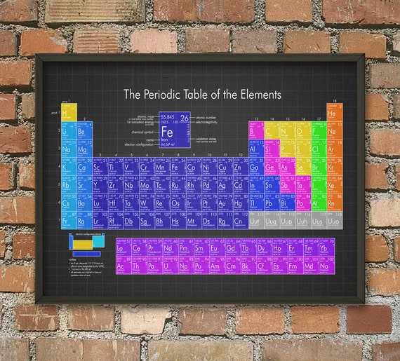 periodic table of elements wall art poster 3 student home decor chemistry atomic science. Black Bedroom Furniture Sets. Home Design Ideas