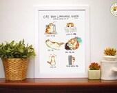 Cat body Language Guide: Funny Cat Print