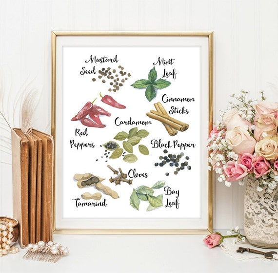 Https Www Etsy Com Listing 229963391 Spices Kitchen Print Herb Wall Art Decor
