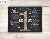 Boy & girl TWINS Tutus and Bowties Birthday Chalkboard Sign, One Year Chalkboard, 1st Birthday Chalkboard Girl, Tutus or Bowties Party Decor
