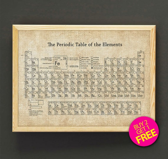 periodic table of elements patent print periodic table by star2go. Black Bedroom Furniture Sets. Home Design Ideas