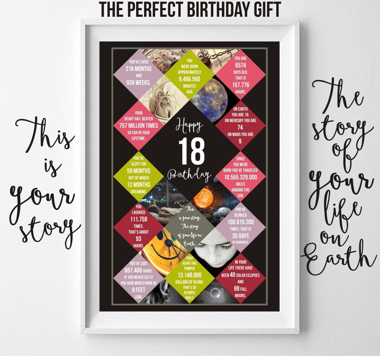 18th Birthday Poster Milestone Birthday Birthday By