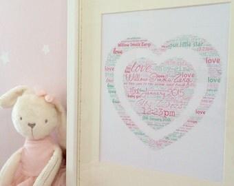 Custom a4 unframed word art print Family tree, birthday, new baby, anniversary, wedding/customised