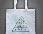 Funny Tote Bag, Drink Guide, Alcohol Humor, Tote Bag, Food Pyramid,  Maslow's Hierarchy Of Needs