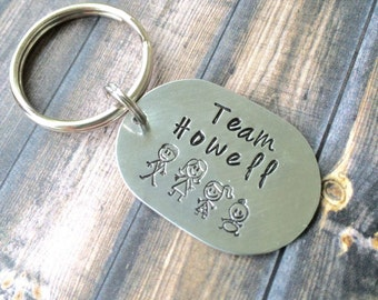 Mom keychain. Personalize mommy keychain.  Mother day keychain  Moms crew keychain