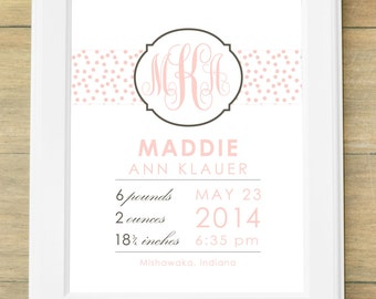 Birth Announcement Wall Art Polka Dots