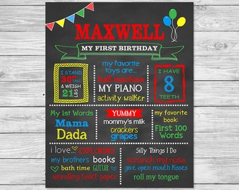 First Birthday Chalkboard Poster Printable - Birthday Chalkboard, Style A2