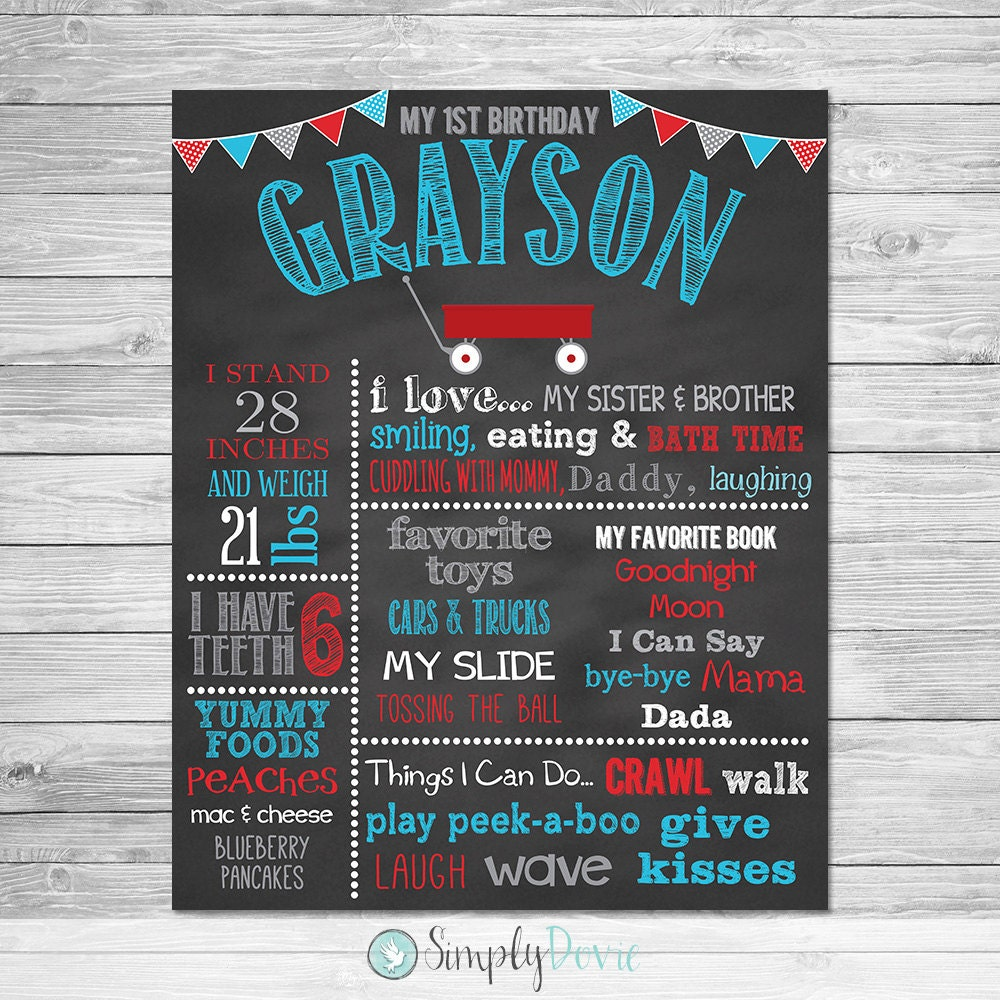 It's just a photo of Amazing First Birthday Chalkboard Printable