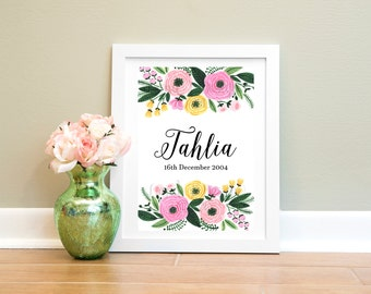 Printable Wall Art {Personalized}