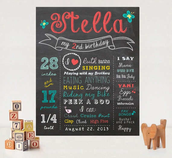 Second Birthday Chalkboard Sign 2nd Personalized Baby Girl