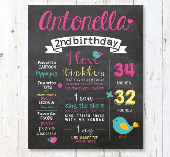 2nd Birthday First Birthday Chalkboard Printable Poster