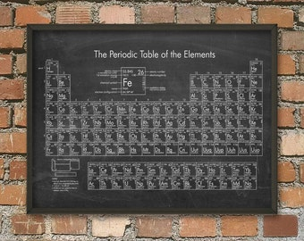 Periodic Table of Elements Poster #1 - Chemistry - Science Print - Chemical Elements - Chemistry Student Gift Idea - Dorm Room Decor