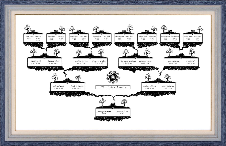 Stammbaum Vorlage Mit Leerzeichen Digitale Datei 4 5