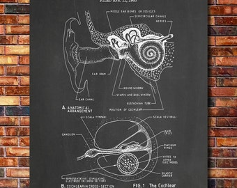 Cochlear Implant Patent Print Art 1985