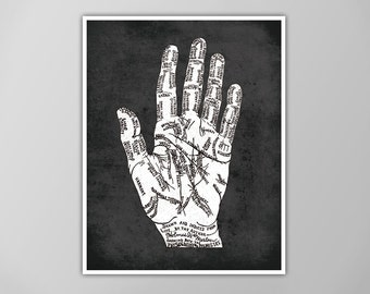 Palmistry Poster, Black and White Palmistry Hand Print, Wall Art Decor, Palmistry Hand Poster, Wall Art, Art Home Decor, Occult, Palmistry