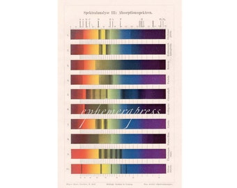 SPECTRAL ANALYSIS COLOR rainbow glorious science print
