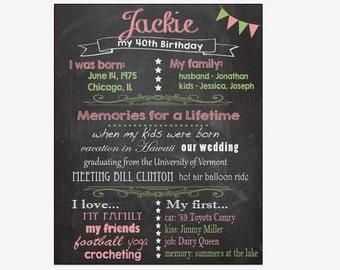 Adult Birthday Chalkboard sign. printable birthday board for adults. DIY customizable chalk board 40th 30th 50th 21st