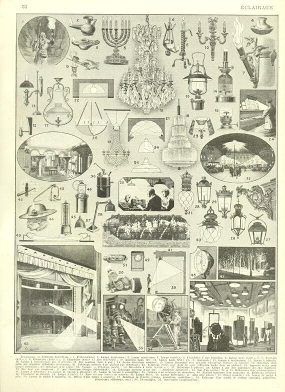 Vintage Science Poster 57