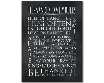 Customizable - Personalized Family Wall Art - Family Rules - Room Decor - Subway Art - Typography - print - Housewarming Anniversary gift