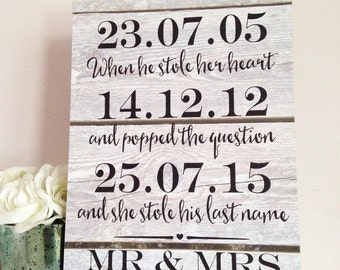Dates Sign - Save The Date Sign - Save The Date Prop - Personalized Wedding Gift - Important Dates Sign - Save The Date Photo Prop - Rustic