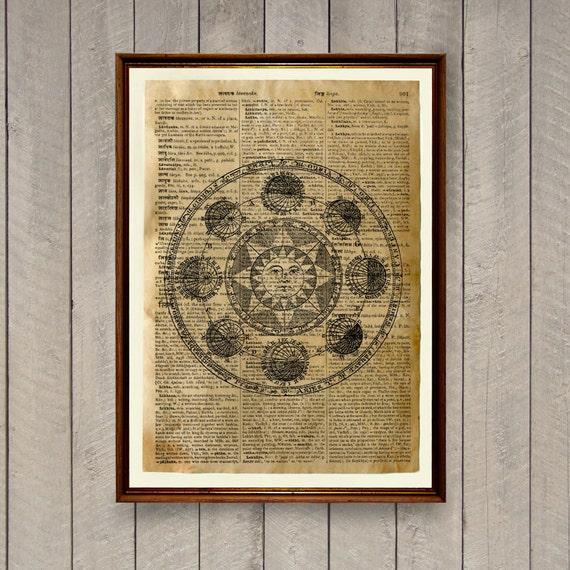 Alchemy Poster Zodiac Home Decor Occult Print WA907