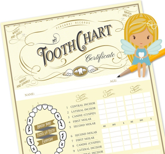 It is a graphic of Obsessed Printable Tooth Fairy Certificates