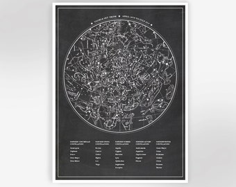 Constellation with zodiac by seasons, Poster, print, wall decor, 8.5 x 11 inch, 12 x 16 in