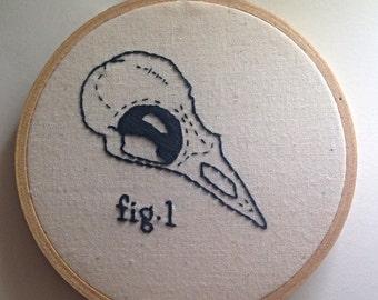 Animal Skull Embroideries
