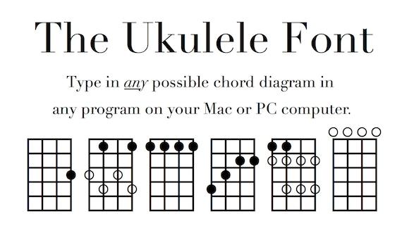 Uke Fingering and Chord Diagram Font Notate Ukulele diagrams