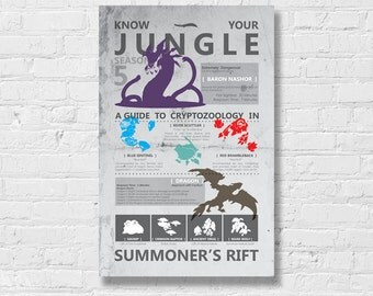 Know Your Jungle: A Guide to Cryptozoology in Summoner's Rift Poster League Inspired