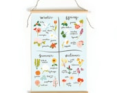 In Bloom Floral Canvas Chart