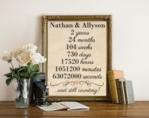 2 Year Wedding Anniversary Gift Ideas Cotton : Print Wedding Gift 2 Year Gift for Wife Cotton Anniversary Gift ...