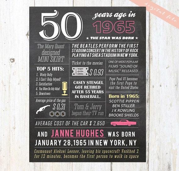 Personalized 50th Birthday Gift For Mother- 1965