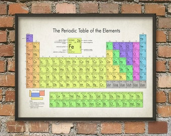 Periodic Table of Elements Poster #3 - Chemistry - Science Print - Chemical Elements - Chemistry Student Gift Idea - Dorm Room Decor