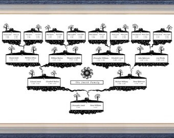 Family Tree Chart / Template with Blanks (2 Prints per Order, 4-5 Generations)