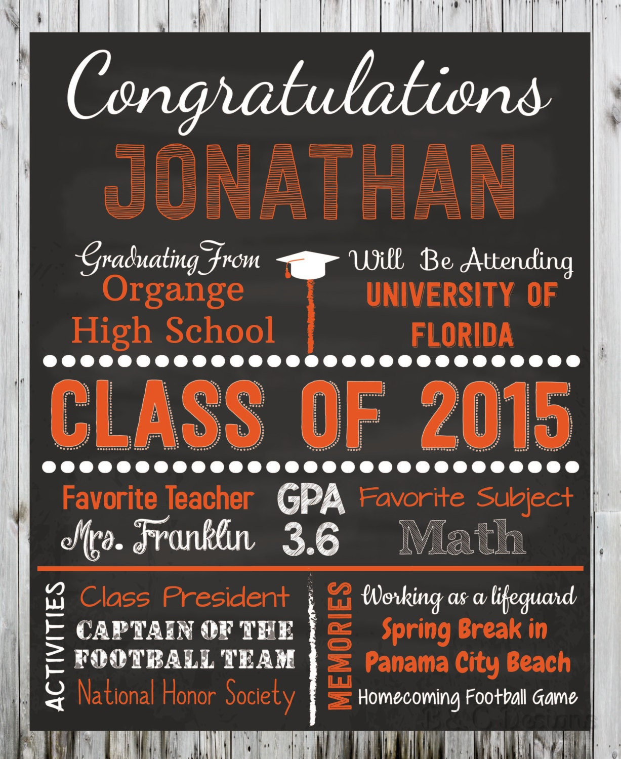Personalized Graduation Poster Congratulations Graduate