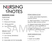 NURSING Notes Reference Sheet, Clipboard Sheet, Brain Book, Cheat Sheet, Nursing Student, RN, Printable PDF