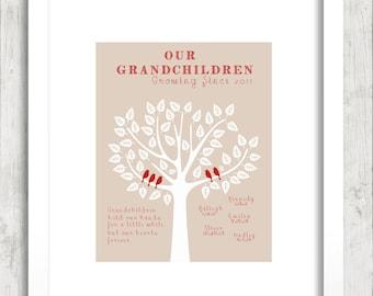 Our Grandchildren