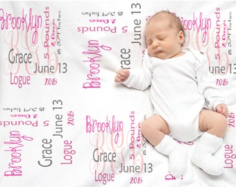 Personalized Baby Blanket-BP013