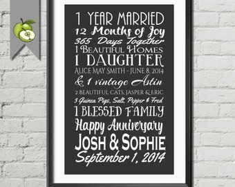 31st Wedding Anniversary Gift Ideas For Parents : 30th anniversary Etsy